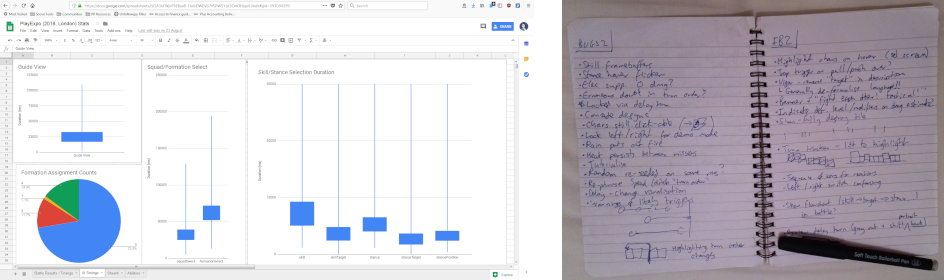 Data and notes collected at PlayExpo London. I love spreadsheets